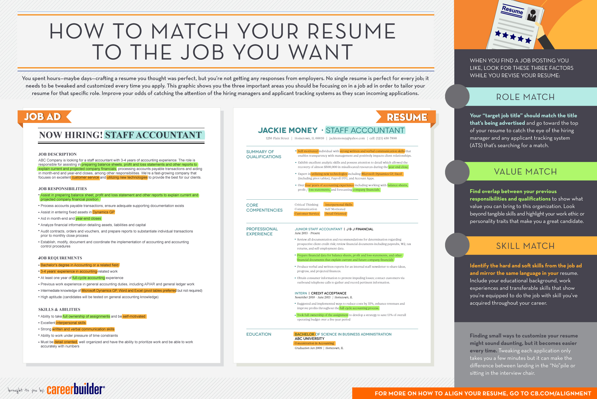 infographic matching your resume to the job you want careerbuilder tips for making tips resume