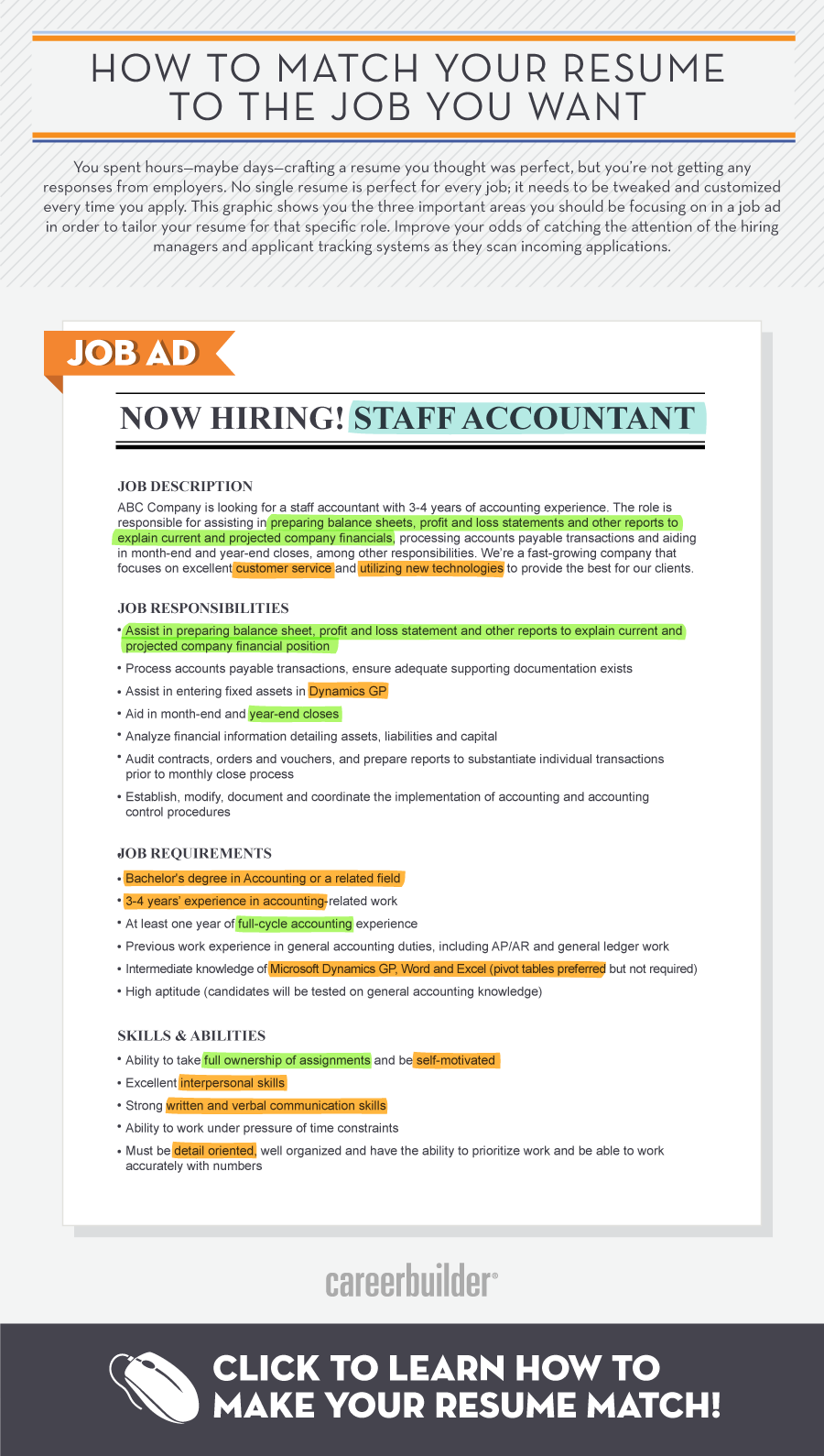 infographic  matching your resume to the job you want